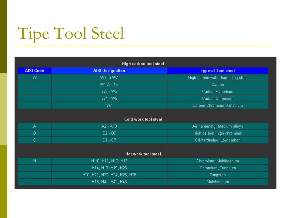 Tipe Tool Steel