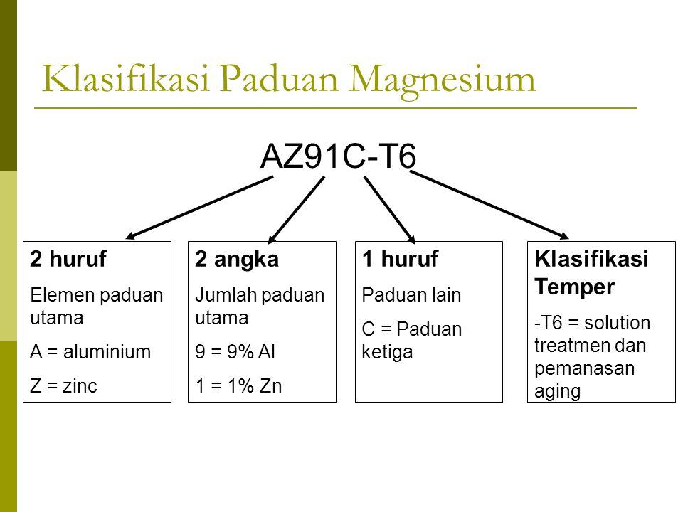 Klasifikasi Paduan Magnesium