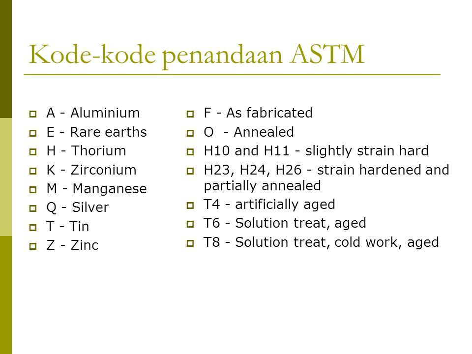 Kode-kode penandaan ASTM