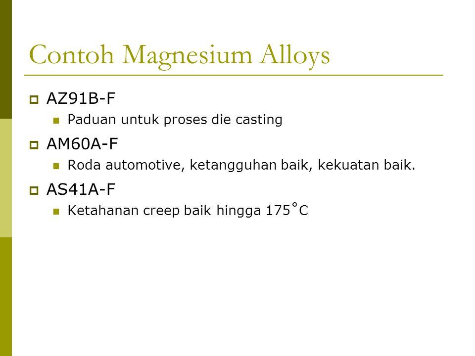Contoh Magnesium Alloys