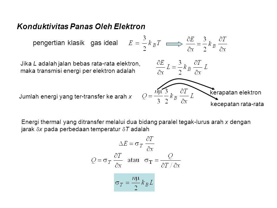 Konduktivitas Panas Oleh Elektron