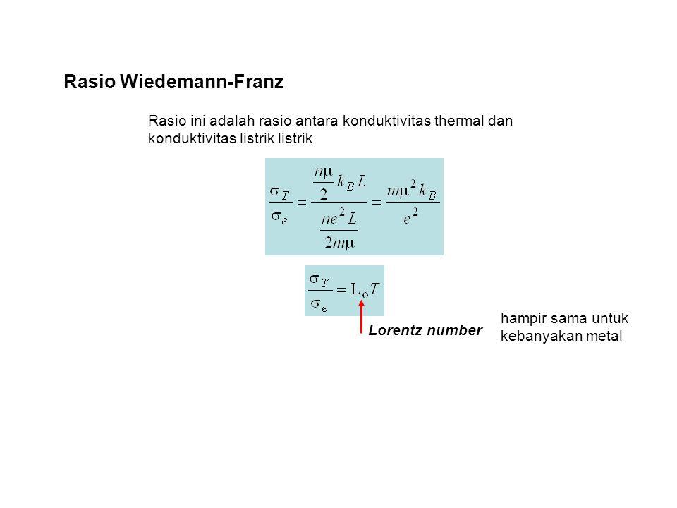 Rasio Wiedemann-Franz