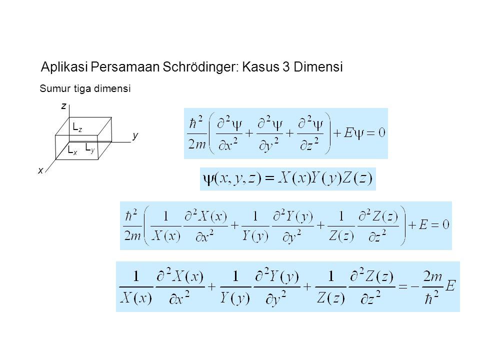 Aplikasi Persamaan Schrödinger: Kasus 3 Dimensi