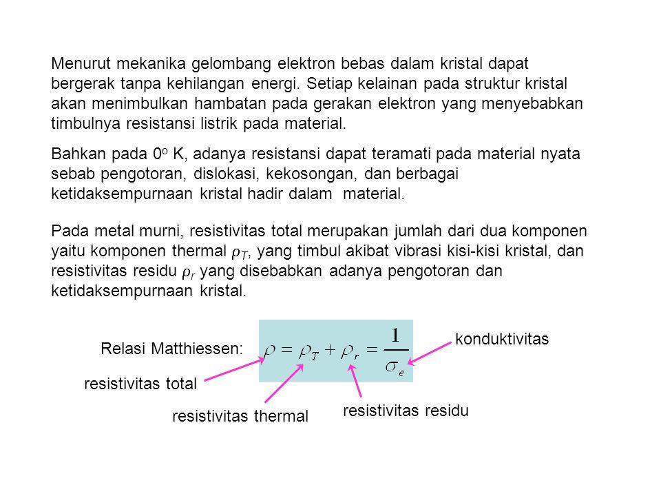 Menurut mekanika gelombang elektron bebas dalam kristal dapat bergerak tanpa kehilangan energi. Setiap kelainan pada struktur kristal akan menimbulkan hambatan pada gerakan elektron yang menyebabkan timbulnya resistansi listrik pada material.