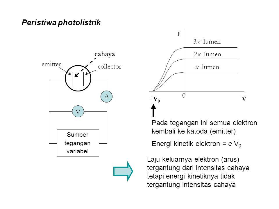 Peristiwa photolistrik