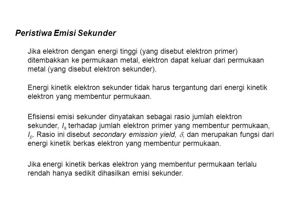 Peristiwa Emisi Sekunder