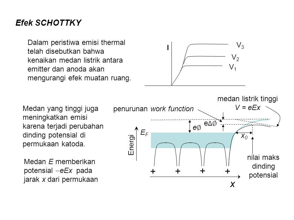 Efek SCHOTTKY Dalam peristiwa emisi thermal telah disebutkan bahwa kenaikan medan listrik antara emitter dan anoda akan mengurangi efek muatan ruang.
