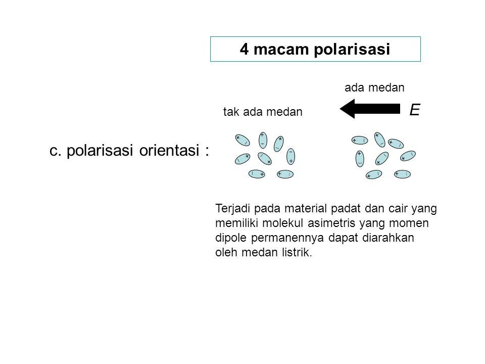 c. polarisasi orientasi :