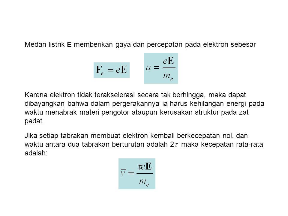 Medan listrik E memberikan gaya dan percepatan pada elektron sebesar