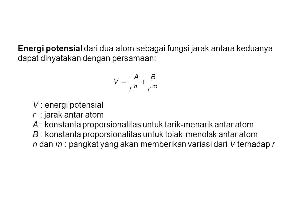 Energi potensial dari dua atom sebagai fungsi jarak antara keduanya dapat dinyatakan dengan persamaan: