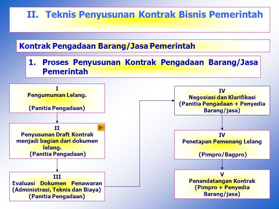 Teknis Penyusunan Kontrak Bisnis Pemerintah