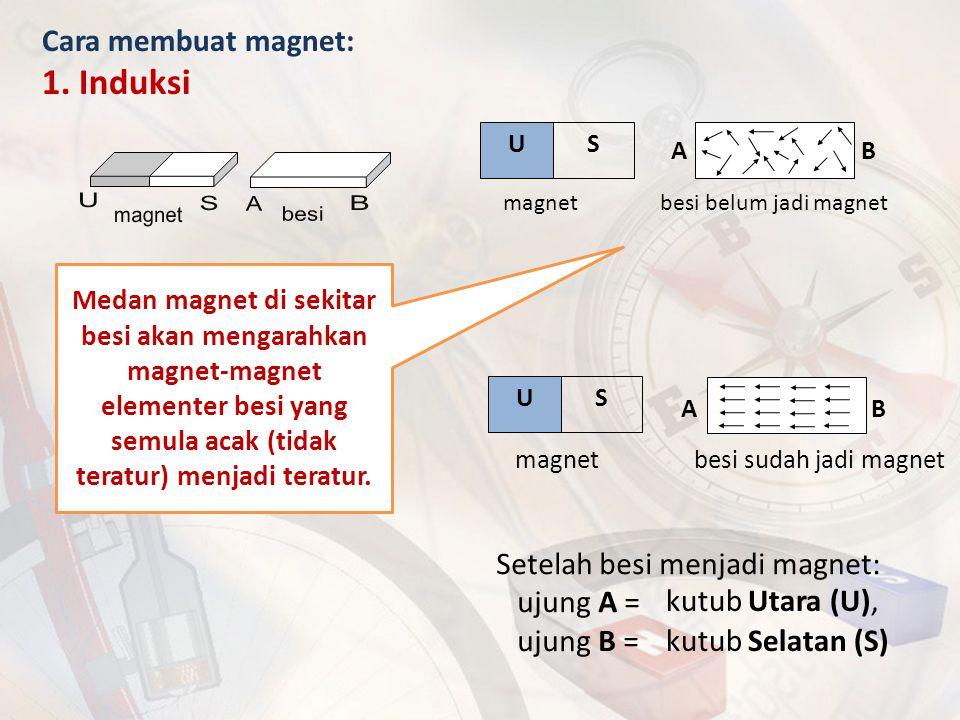 1. Induksi Cara membuat magnet: Setelah besi menjadi magnet: ujung A =