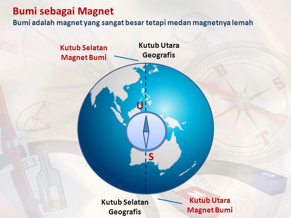 Bumi sebagai Magnet Bumi adalah magnet yang sangat besar tetapi medan magnetnya lemah. Kutub Utara.