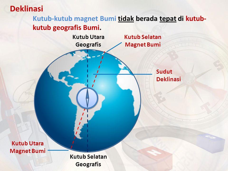 Deklinasi Kutub-kutub magnet Bumi tidak berada tepat di kutub- kutub geografis Bumi. Kutub Utara. Geografis.