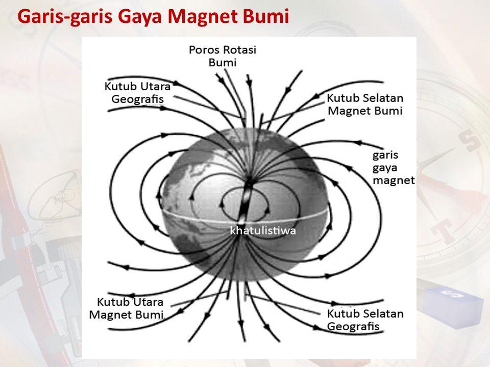 Garis-garis Gaya Magnet Bumi