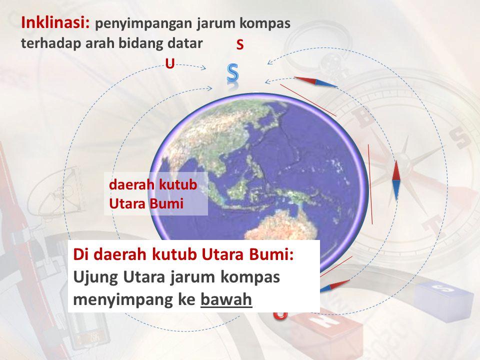 S U Inklinasi: penyimpangan jarum kompas terhadap arah bidang datar