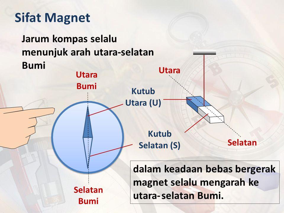 Sifat Magnet Jarum kompas selalu menunjuk arah utara-selatan Bumi