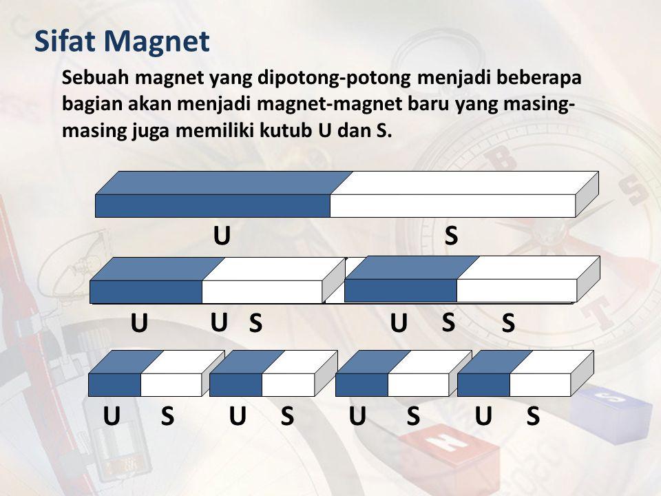 Sifat Magnet U S U S U S U S U S U S U S U S