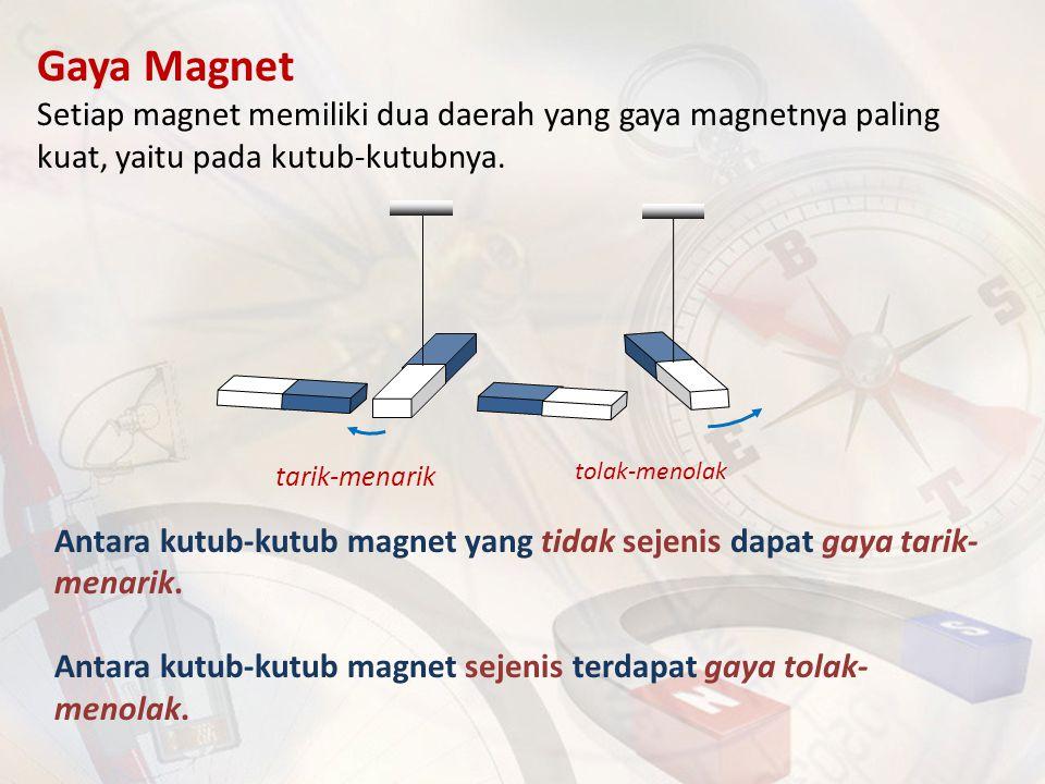 Gaya Magnet Setiap magnet memiliki dua daerah yang gaya magnetnya paling kuat, yaitu pada kutub-kutubnya.