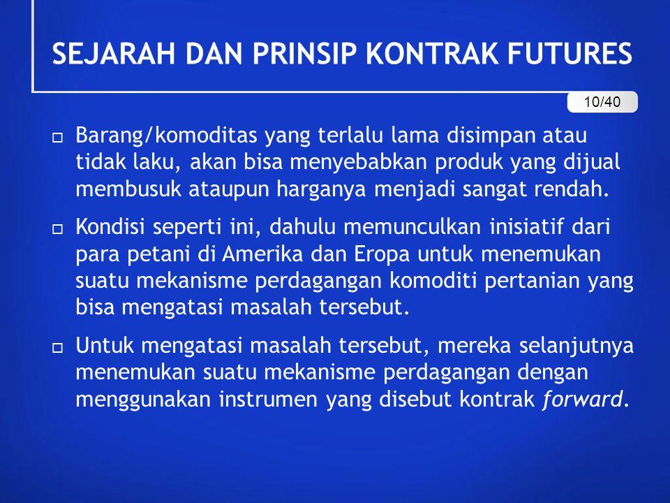 SEJARAH DAN PRINSIP KONTRAK FUTURES
