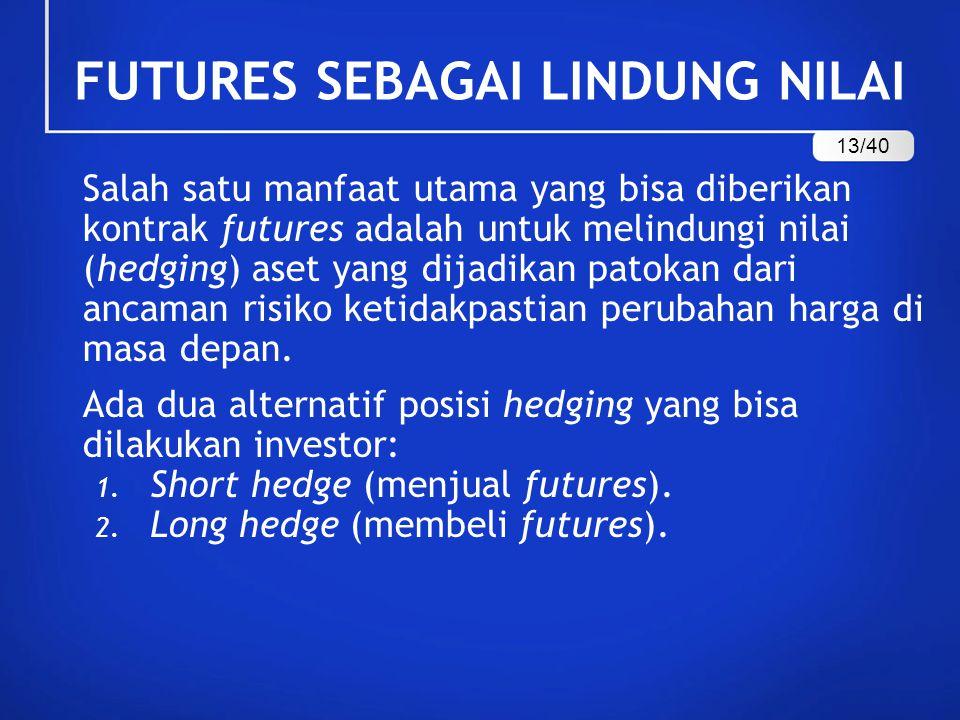 FUTURES sebagai LINDUNG NILAI