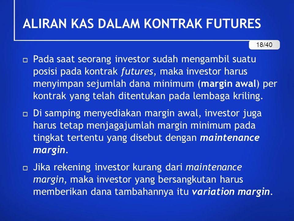 ALIRAN KAS dalam KONTRAK FUTURES