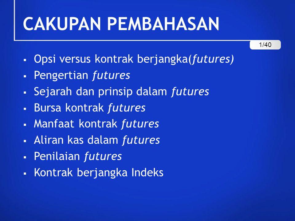 CAKUPAN PEMBAHASAN Opsi versus kontrak berjangka(futures)