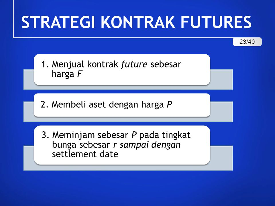 Strategi Kontrak Futures