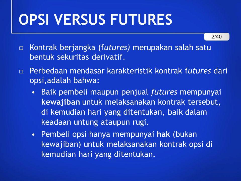 OPSI VERSUS FUTURES 2/40. Kontrak berjangka (futures) merupakan salah satu bentuk sekuritas derivatif.