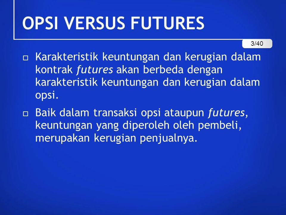 OPSI versus FUTURES 3/40.