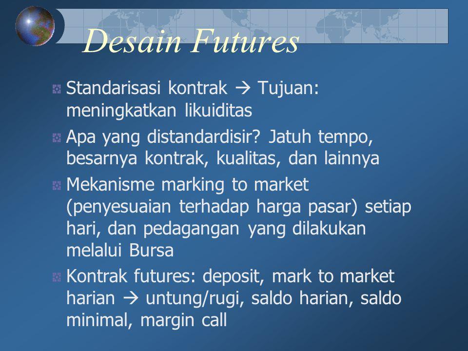 Desain Futures Standarisasi kontrak  Tujuan: meningkatkan likuiditas
