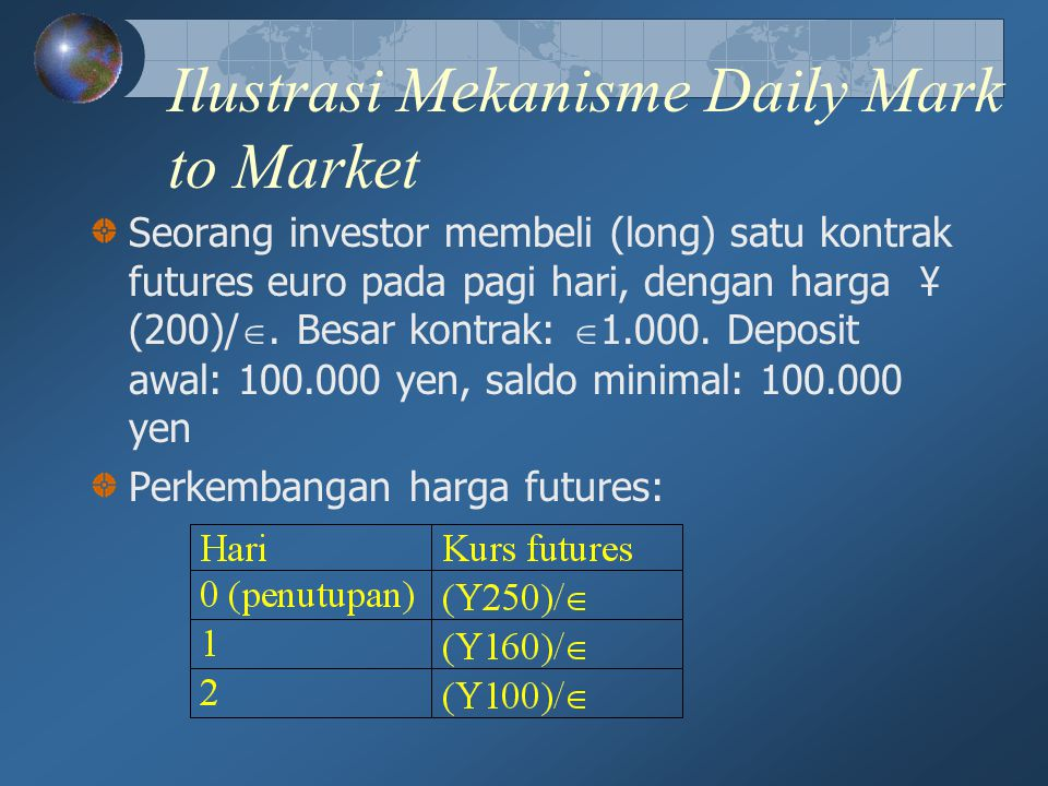 Ilustrasi Mekanisme Daily Mark to Market