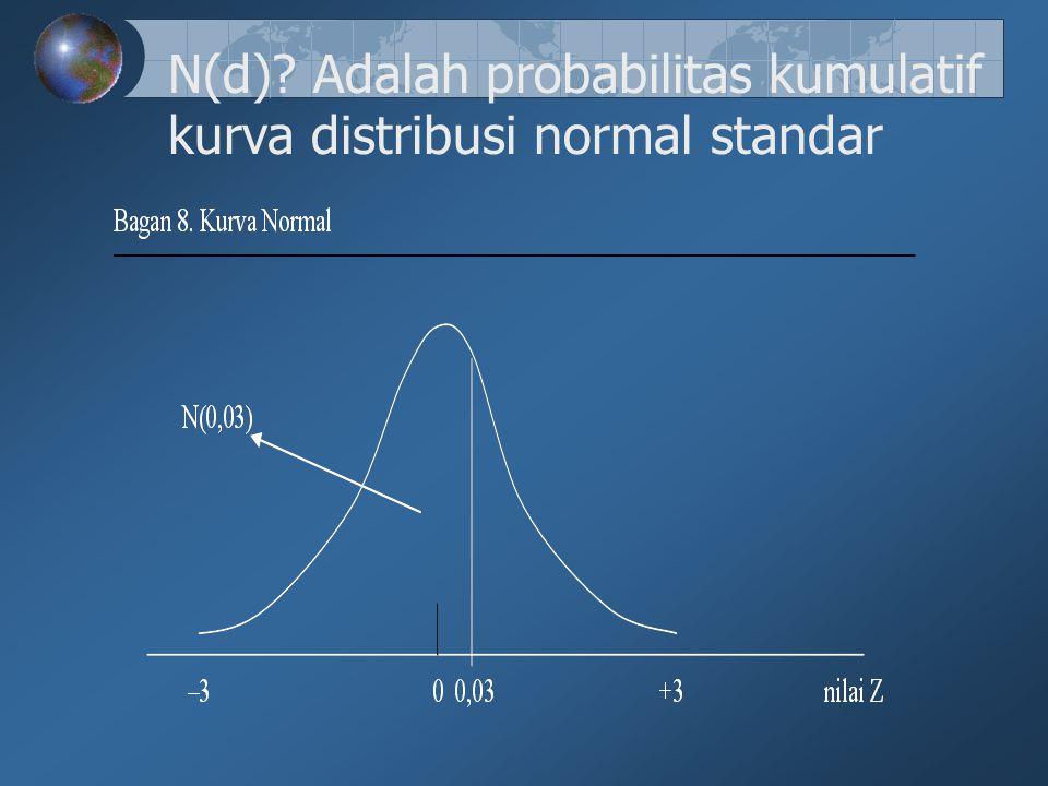 N(d) Adalah probabilitas kumulatif kurva distribusi normal standar