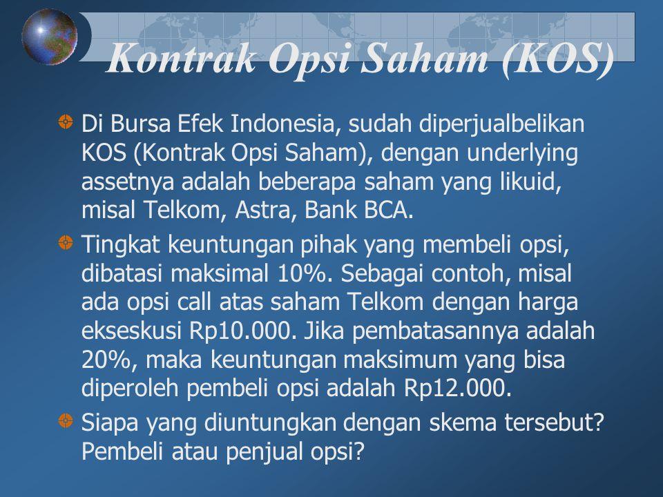 Kontrak Opsi Saham (KOS)