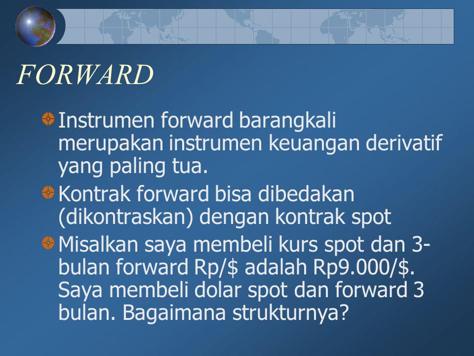 FORWARD Instrumen forward barangkali merupakan instrumen keuangan derivatif yang paling tua.