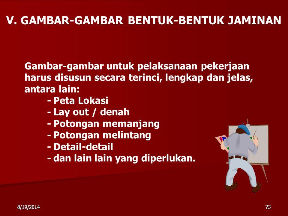 V. GAMBAR-GAMBAR BENTUK-BENTUK JAMINAN