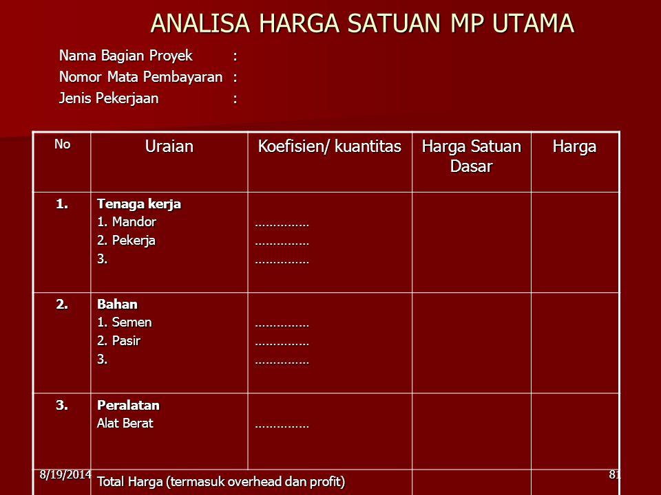 ANALISA HARGA SATUAN MP UTAMA