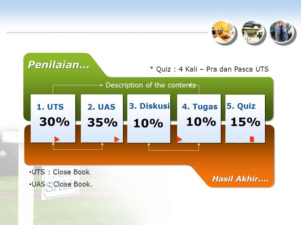 30% 35% 10% 10% 15% Penilaian… 1. UTS 2. UAS 3. Diskusi 4. Tugas
