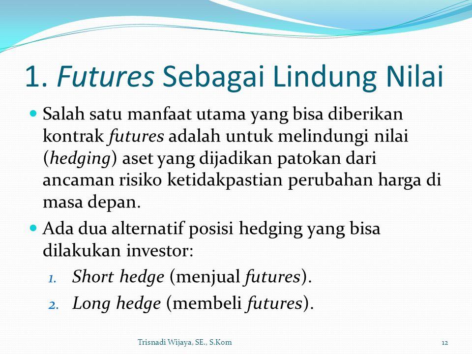 1. Futures Sebagai Lindung Nilai