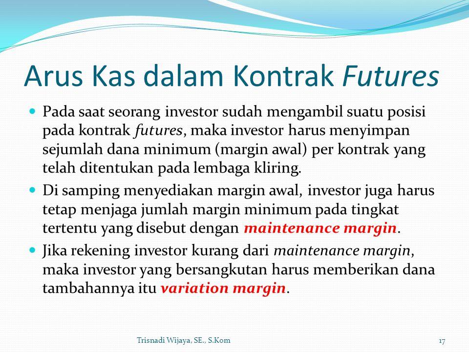 Arus Kas dalam Kontrak Futures