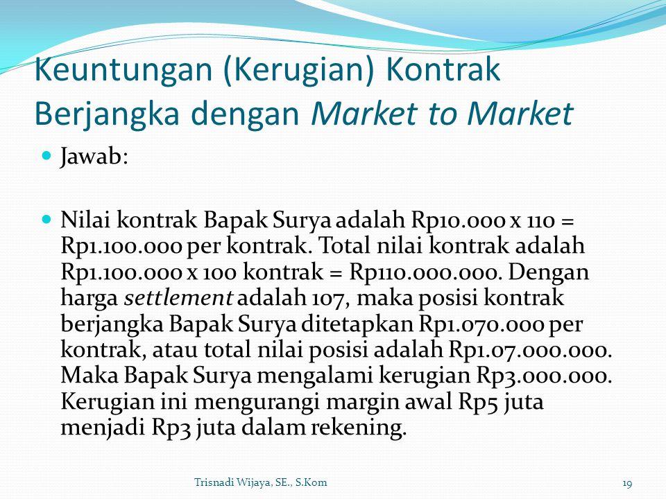 Keuntungan (Kerugian) Kontrak Berjangka dengan Market to Market