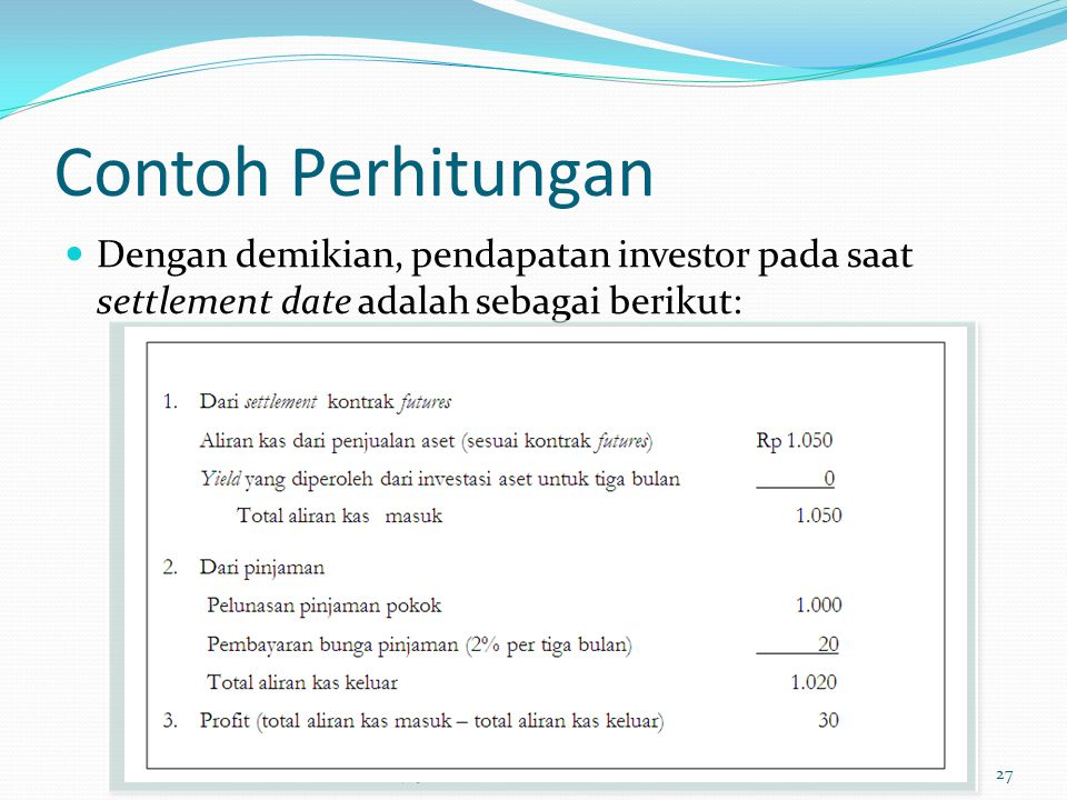 Contoh Perhitungan Dengan demikian, pendapatan investor pada saat settlement date adalah sebagai berikut:
