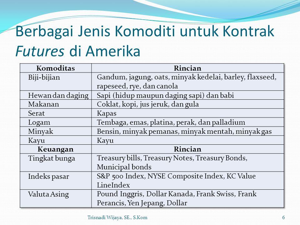 Berbagai Jenis Komoditi untuk Kontrak Futures di Amerika