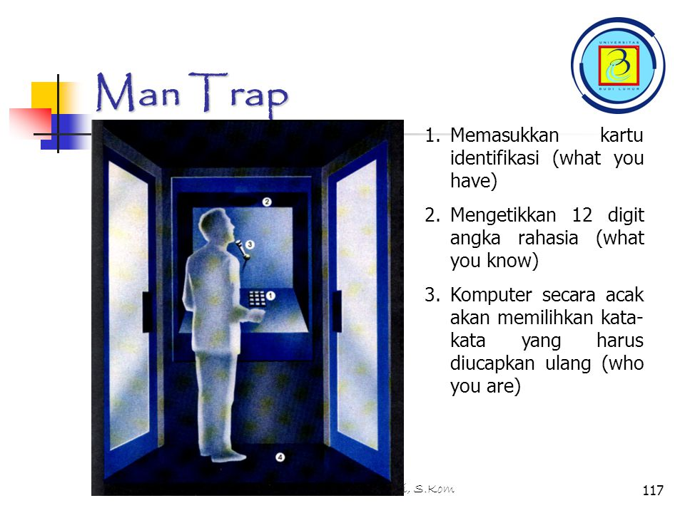 Man Trap Memasukkan kartu identifikasi (what you have)