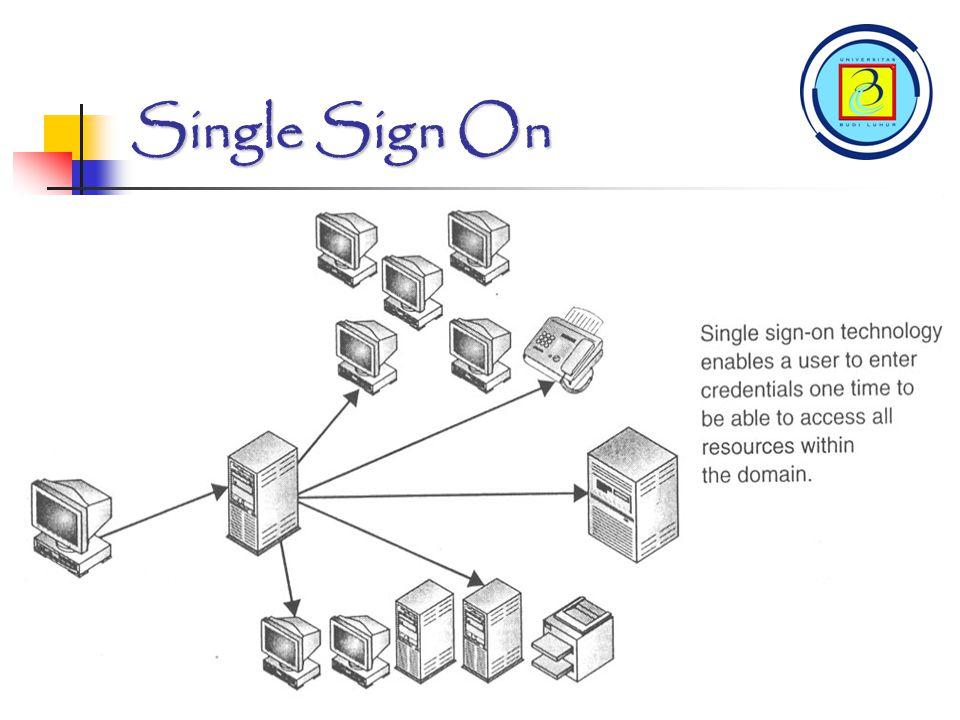Single Sign On Jim Michael Widi, S.Kom