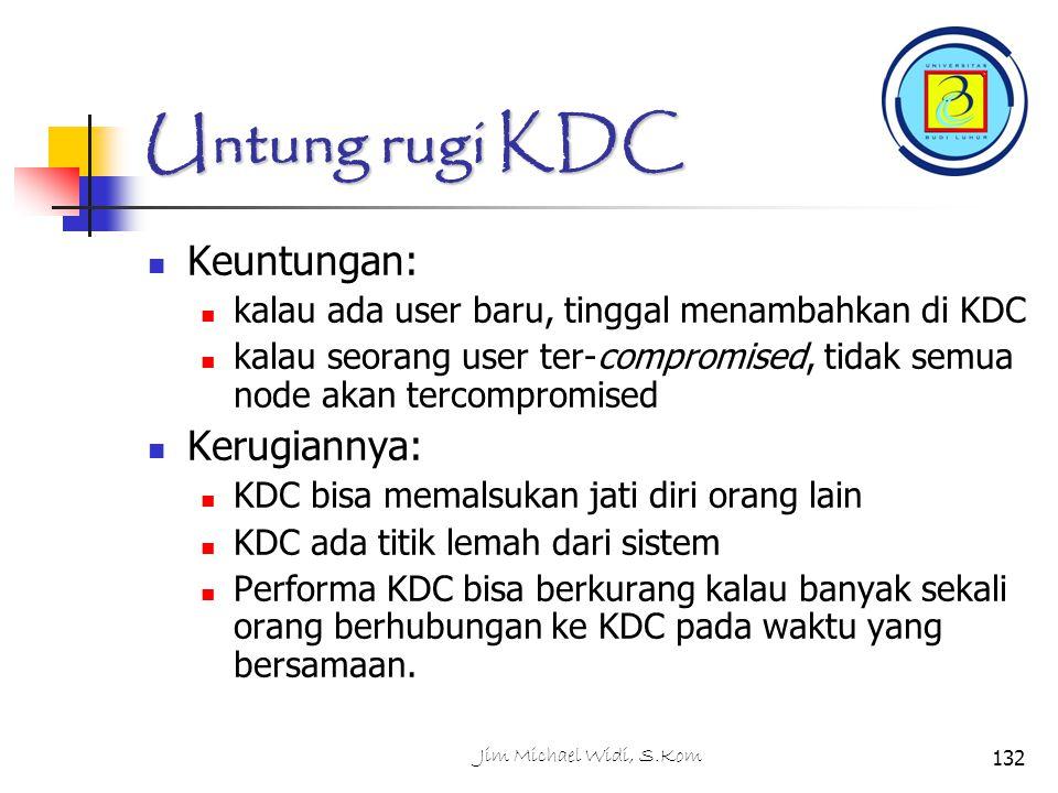 Untung rugi KDC Keuntungan: Kerugiannya: