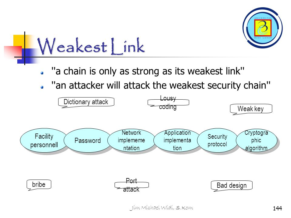 Weakest Link a chain is only as strong as its weakest link