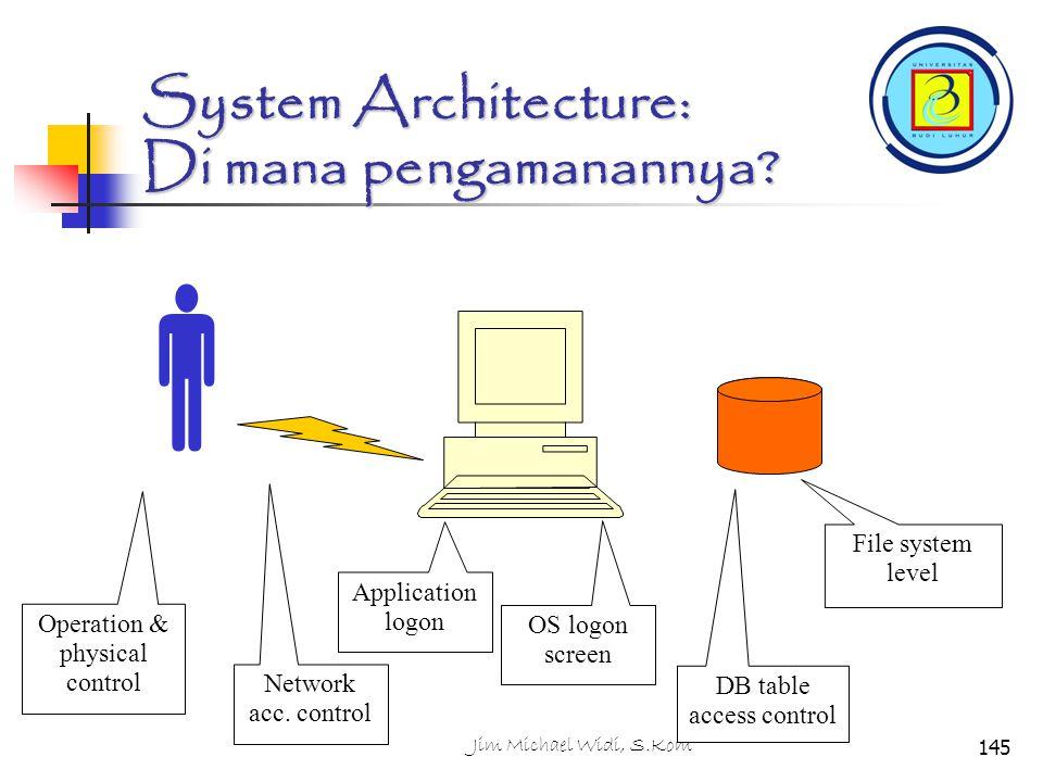 System Architecture: Di mana pengamanannya