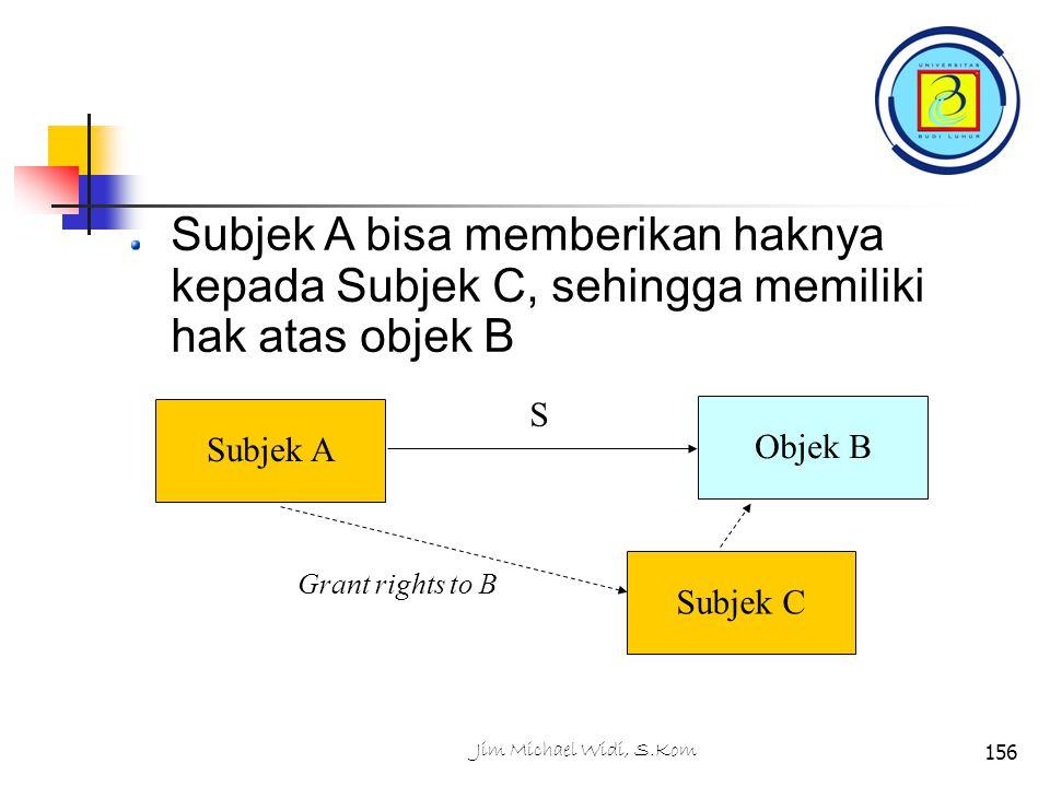 Subjek A bisa memberikan haknya kepada Subjek C, sehingga memiliki hak atas objek B