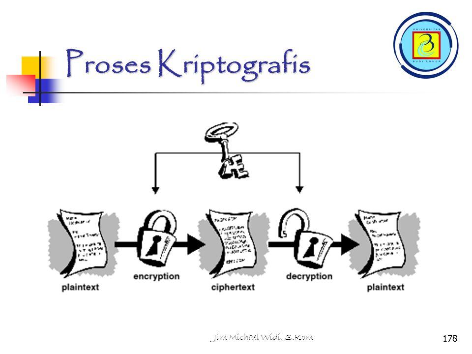 Proses Kriptografis Jim Michael Widi, S.Kom
